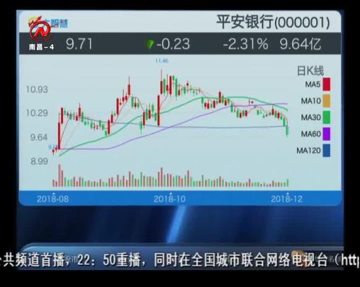 股市三人行 2018-12-20