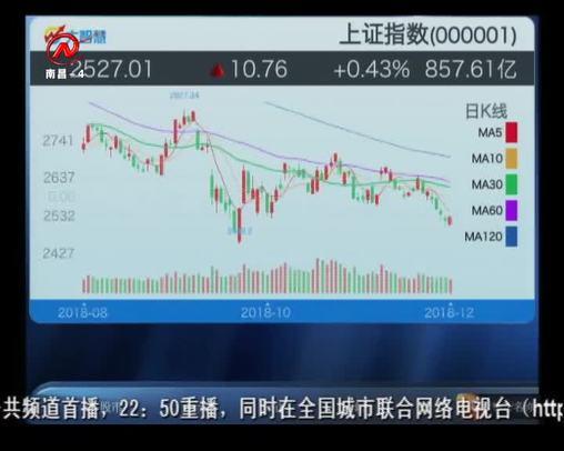 股市三人行 2018-12-24