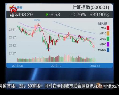 股市三人行 2018-12-26