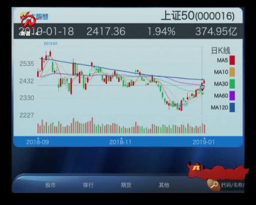 股市三人行 2019-01-21