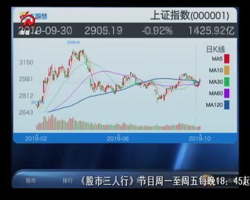 股市三人行 2019-10-11