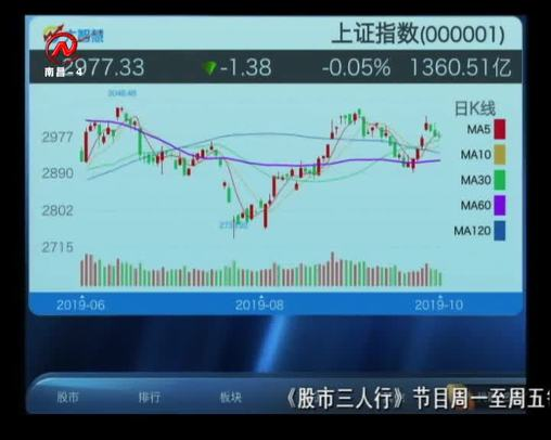 股市三人行 2019-10-17