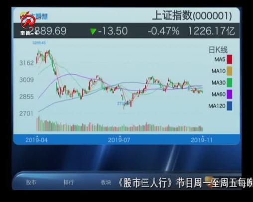 股市三人行 2019-11-28