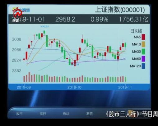 股市三人行 2019-11-06
