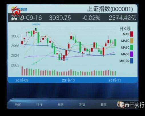 股市三人行 2019-11-08