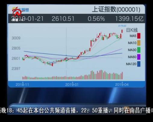 股市三人行 2019-04-01