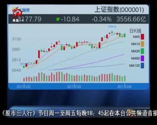 股市三人行 2019-04-15