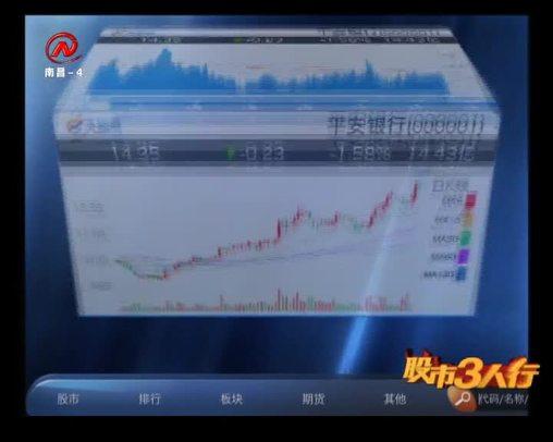 股市三人行 2019-04-17
