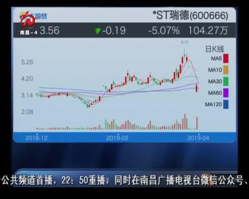 股市三人行 2019-04-29