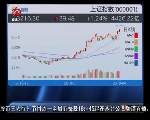 股市三人行 2019-04-03