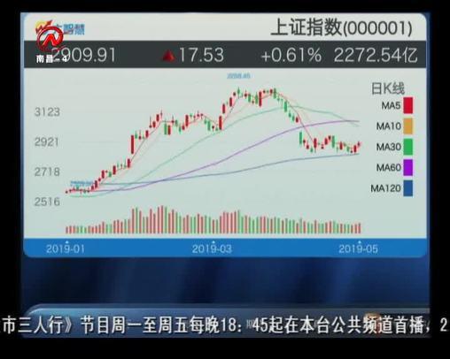 股市三人行 2019-05-28