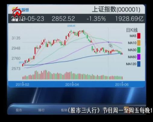 股市三人行 2019-06-10