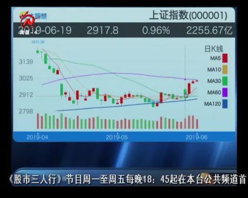 股市三人行 2019-06-24