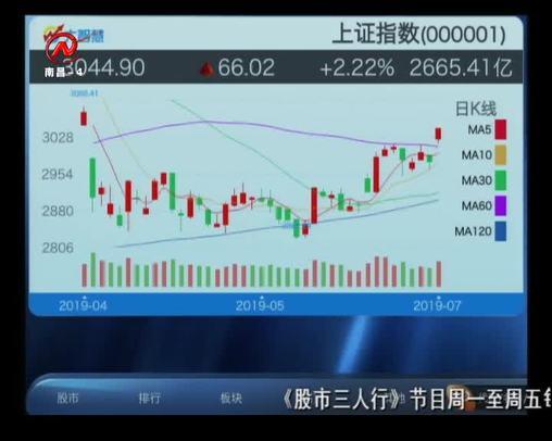 股市三人行 20019-07-01