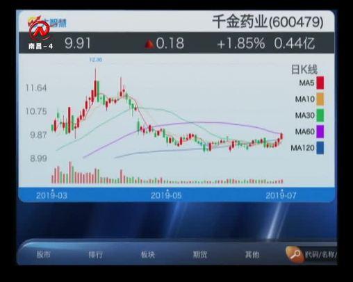 股市三人行 2019-07-16