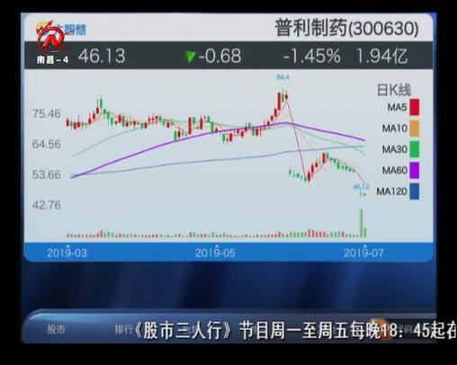 股市三人行 2019-07-17
