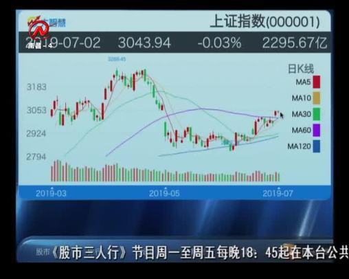 股市三人行 2019-07-02