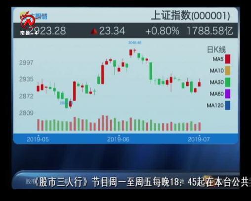 股市三人行 2019-07-24