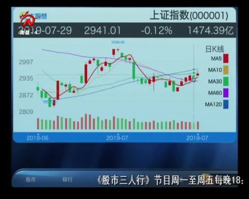 股市三人行 2019-07-30
