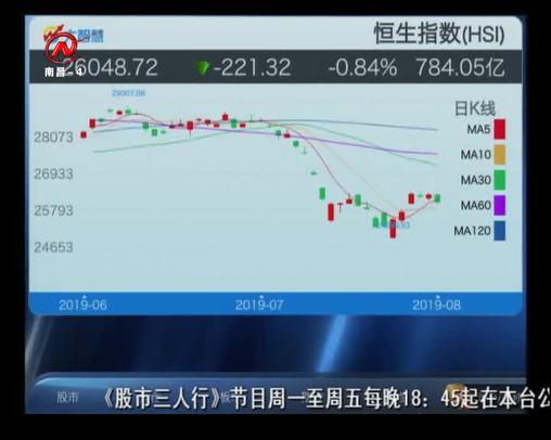 股市三人行 2019-08-22