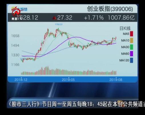 股市三人行 2019-08-27