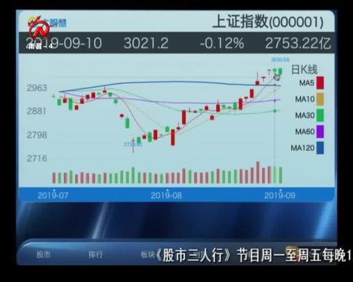 股市三人行 2019-09-11