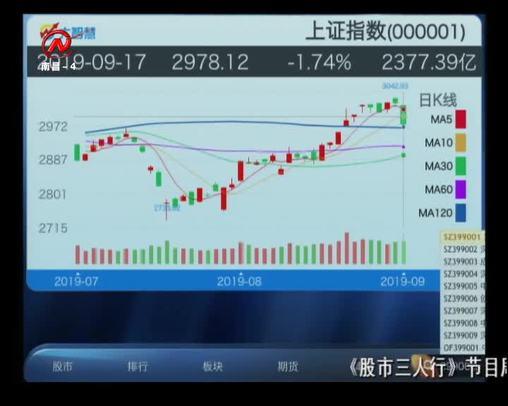 股市三人行 2019-09-17