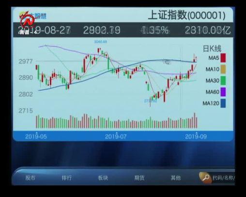 股市三人行 2019-09-06