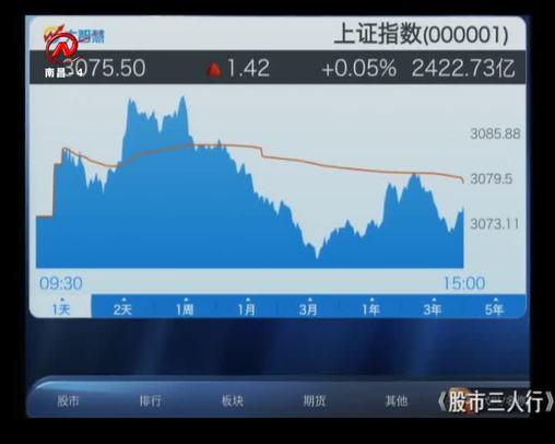 股市三人行 2019-01-17