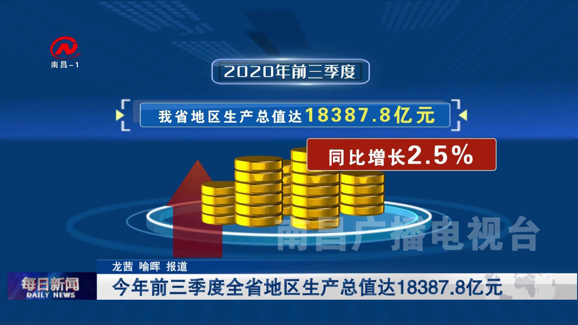 今年前三季度全省地区生产总值达18387.8亿元