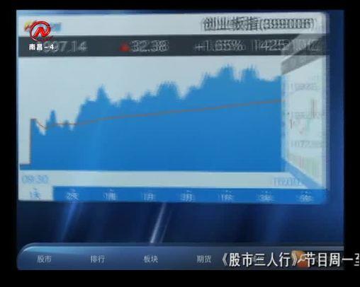 股市三人行 2020-04-09