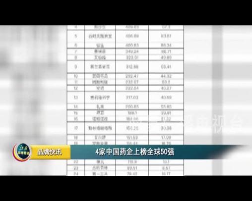 江西品牌报道 2020-06-27