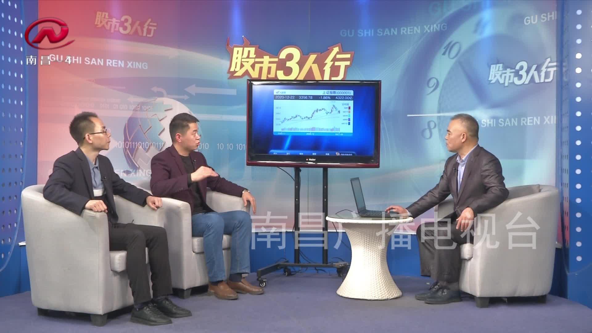 股市三人行 2021-03-03